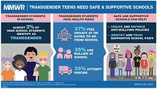 One-in-fifty-students-identifies-as-trans-according-to-report